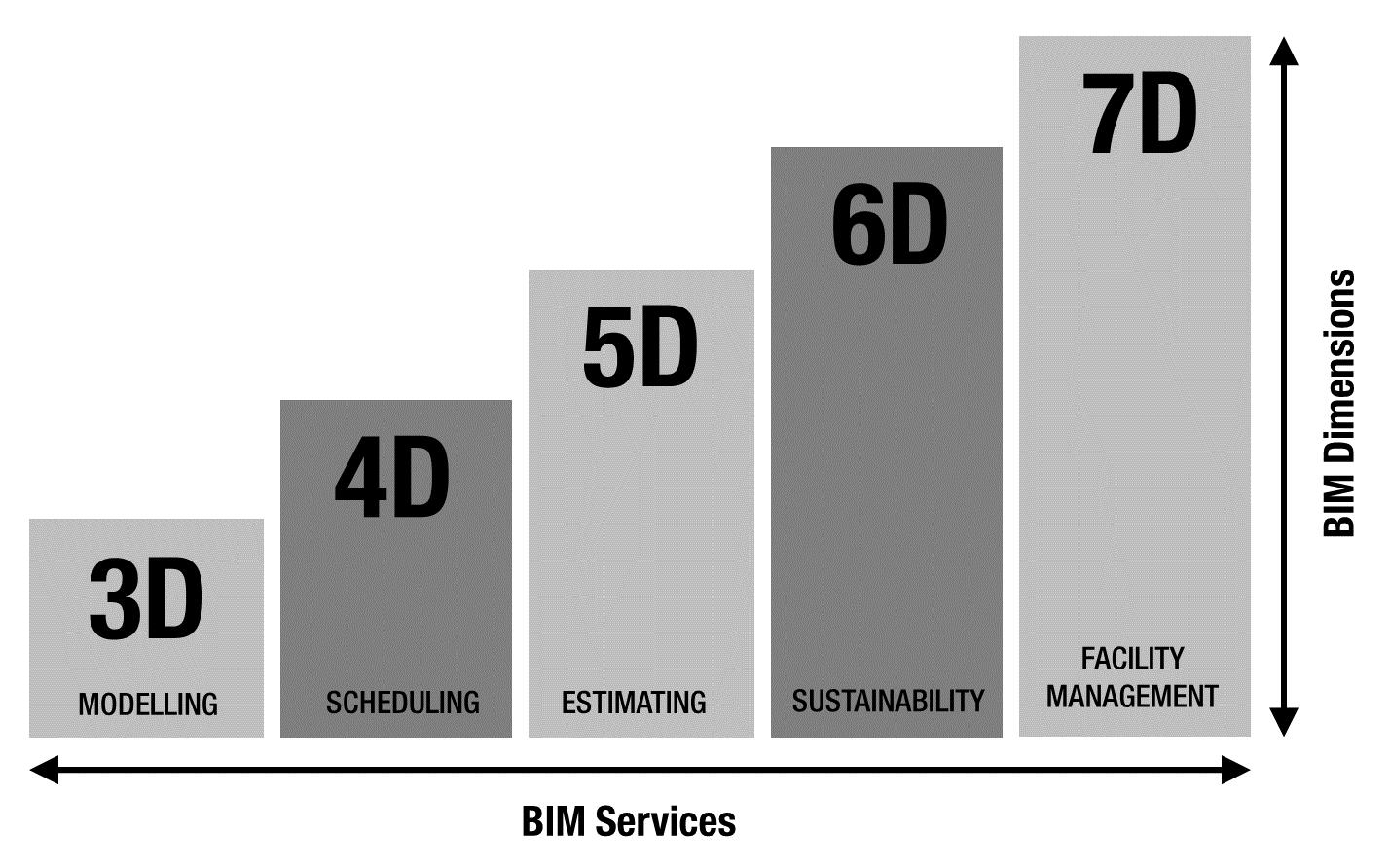 bim-dimensions-website-new